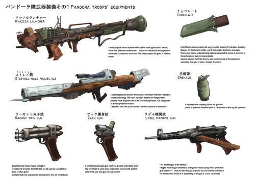 Pandora Troops' Equipments