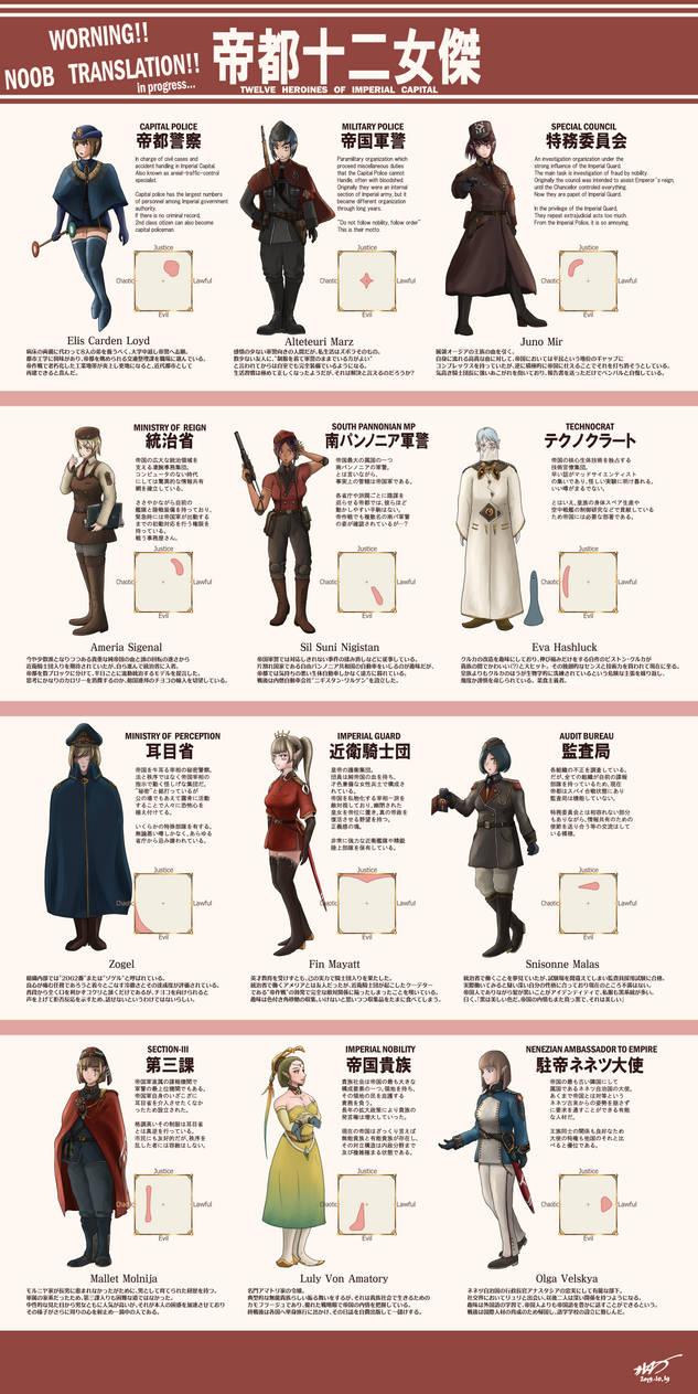 Twelve Heroine Of Imperial Capital