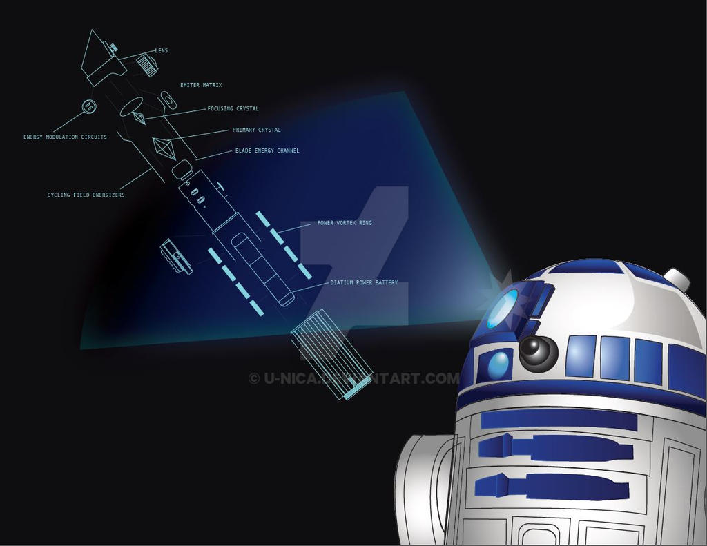 R2D2 Schematics 2 by U-Nica