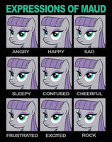 Expressions of Maud