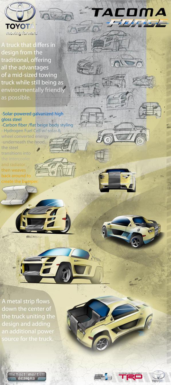 Image Result For Sportscars Wallpaper