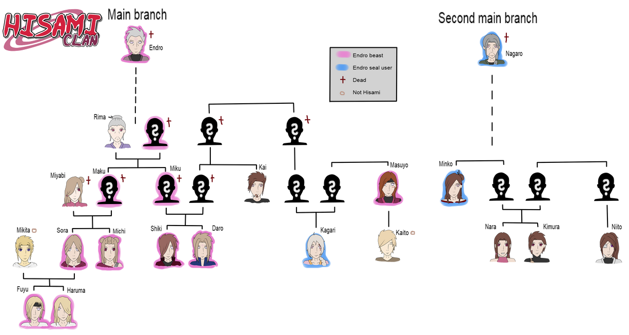 uchiha clan family tree - photo #8