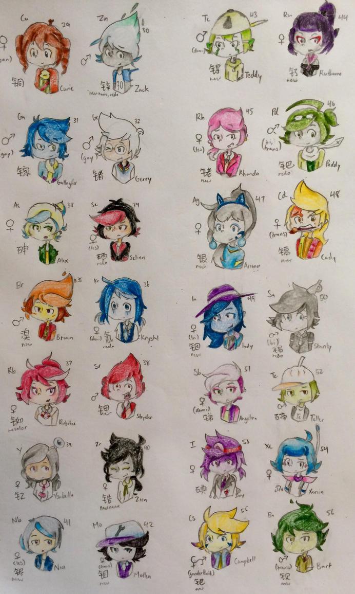 New Heads 29-56 by ryu-gachaslushie