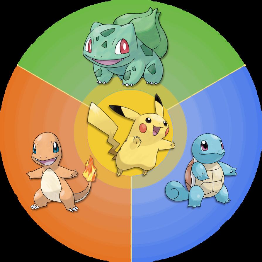 Cute Kanto Starter Pokemon The 4 kanto starters ^^ by