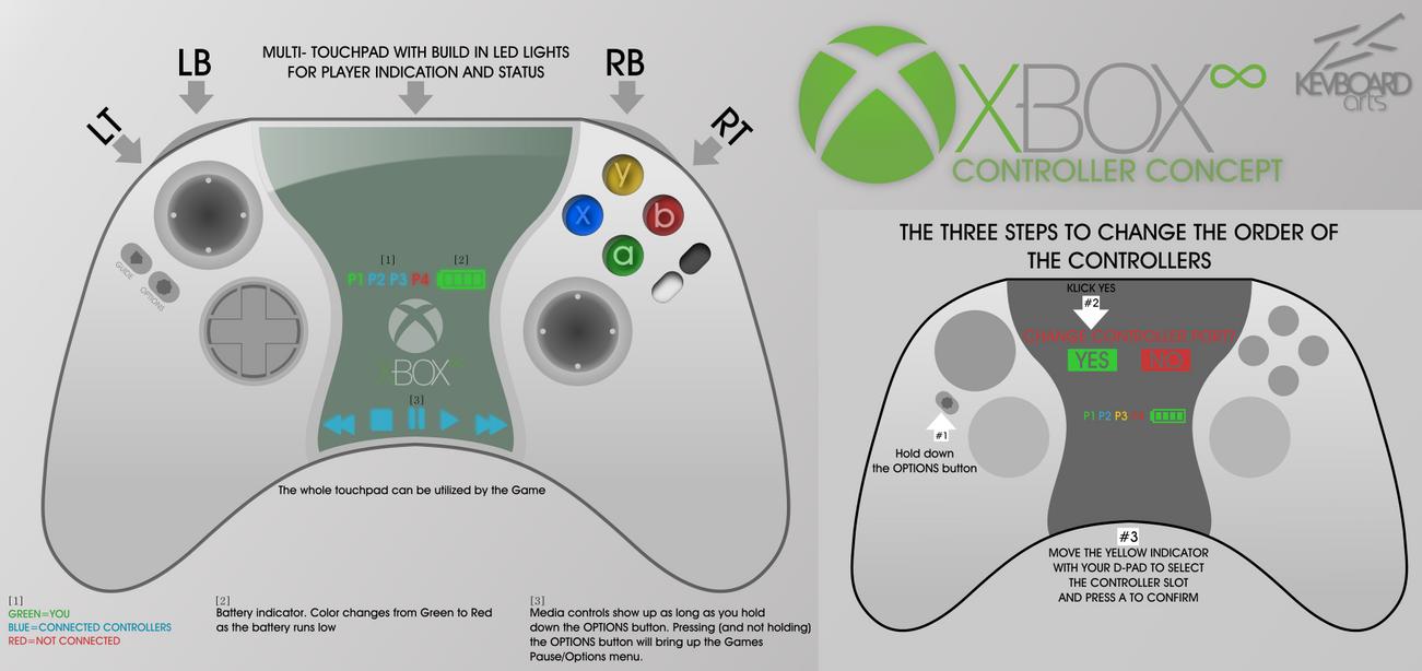 XBOX Controller concept [v2] -Design Idea- Xbox 3 by