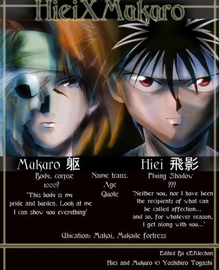 HieiXMukuro Club ID by hieixmukuro