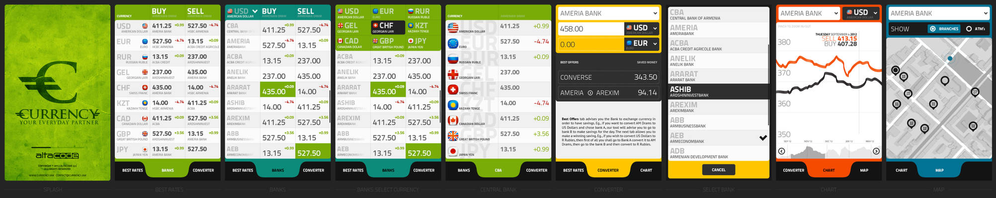 Currency Mobile Appplication