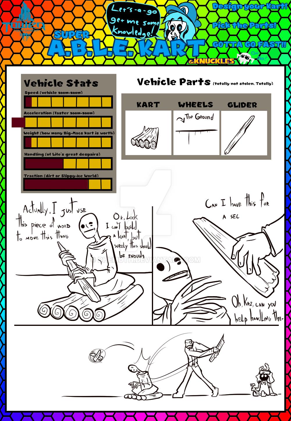 TTOCT Super A.B.L.E. Kart Meme - Kaz and Malak by Dhemuth