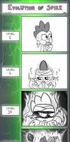 Evolution Of Spike