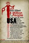 Serial Killers...KILLERS