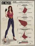 OP: Serafina's abilities chart