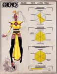 Ten Ling Tou - Abilities chart