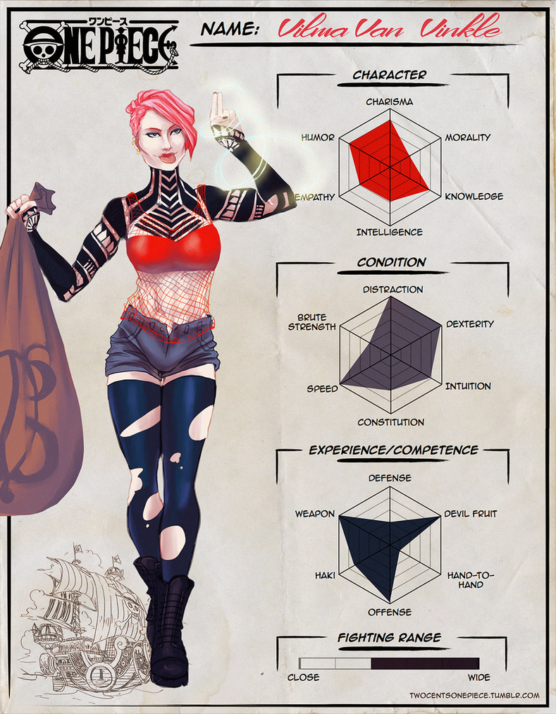 OP: Vilma's abilities chart by Mowwiie