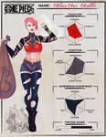 OP: Vilma's abilities chart