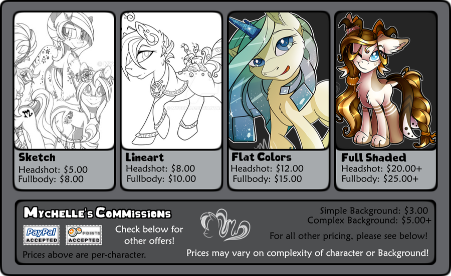 Mychelle's Commission Sheet: 2016 by Mychelle