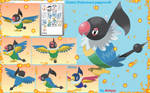 Chatot (Pokemon) papercraft