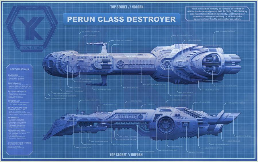 Perun Class Destroyer Blueprint by yazjack