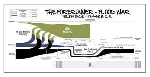 Forerunner-Flood War by Madbird-Valiant
