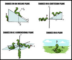 Snakes on Planes -- A Study