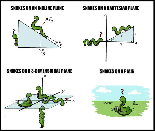 Snakes on Planes -- A Study by bananagram