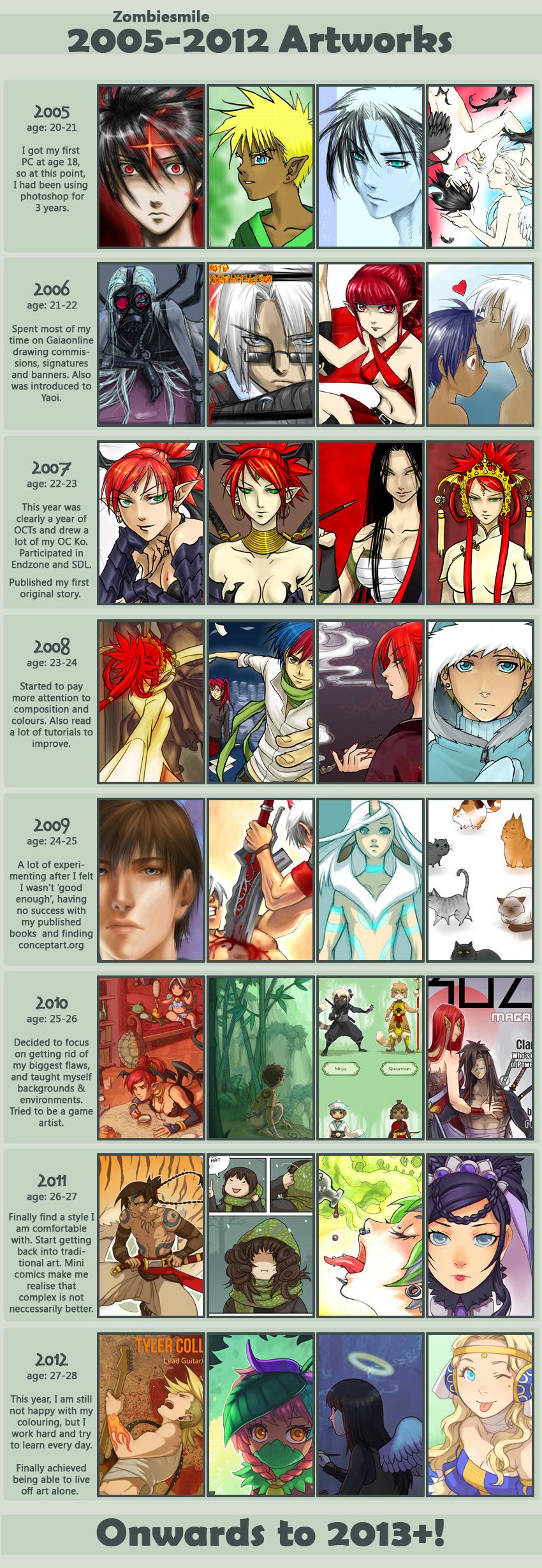 Improvement Meme 2005-2012 by Zombiesmile