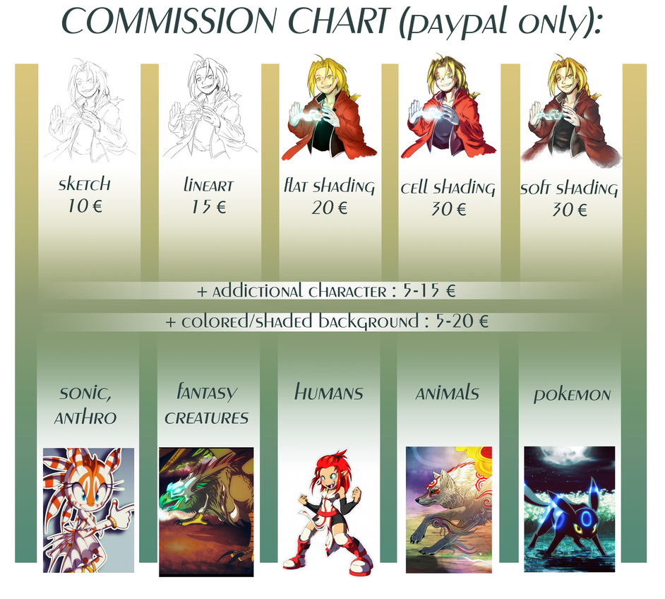 Commission Chart Prices by Helen91
