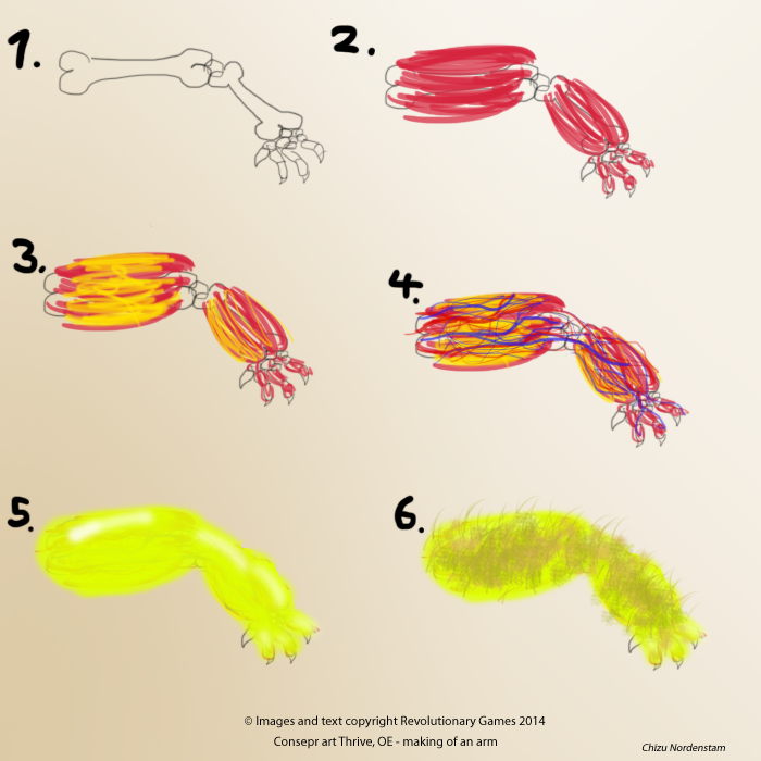 Kifflom humans _thrive__concept_concept_art_oe___making_of_an_arm_by_vikingcheese-d7mv2mi
