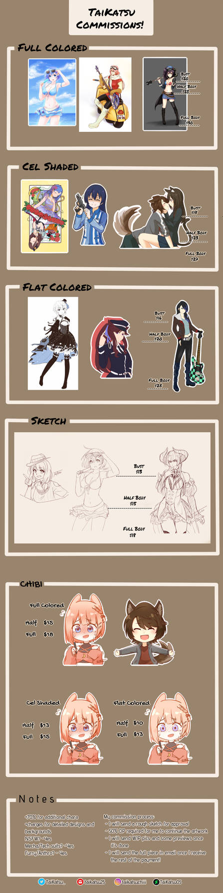 Commission Sheet (OPEN)