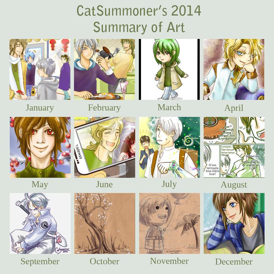 2014 Art Summary Meme by CatSummoner