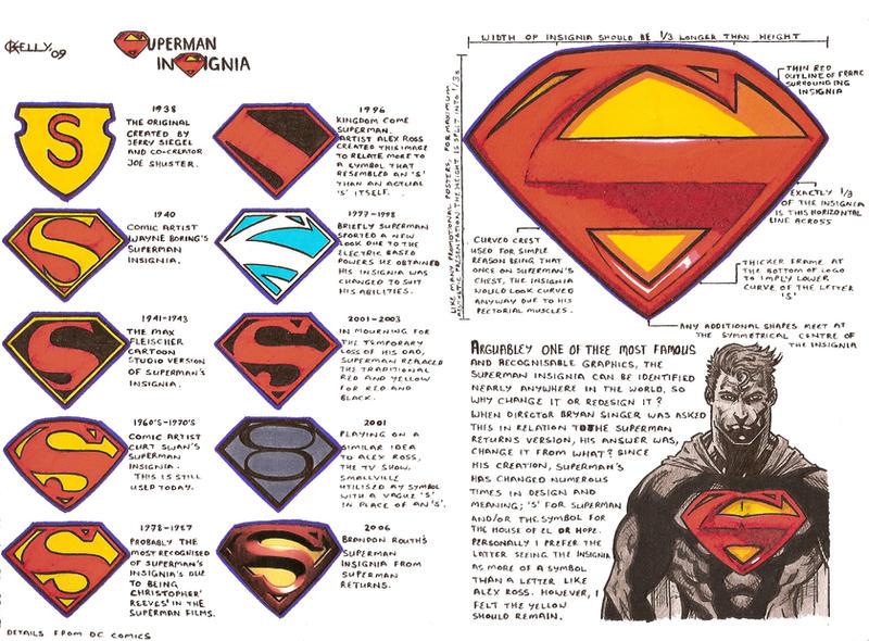 Superman_Logo_Redesign_by_kameleon84.jpg