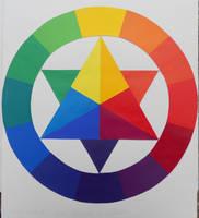 Wheel of Color by tastydoll