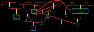 MotS Family Tree *SPOILERS*