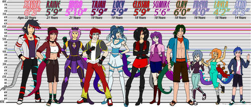 CoV 2nd Gen Height n' Age Chart by NickyVendetta
