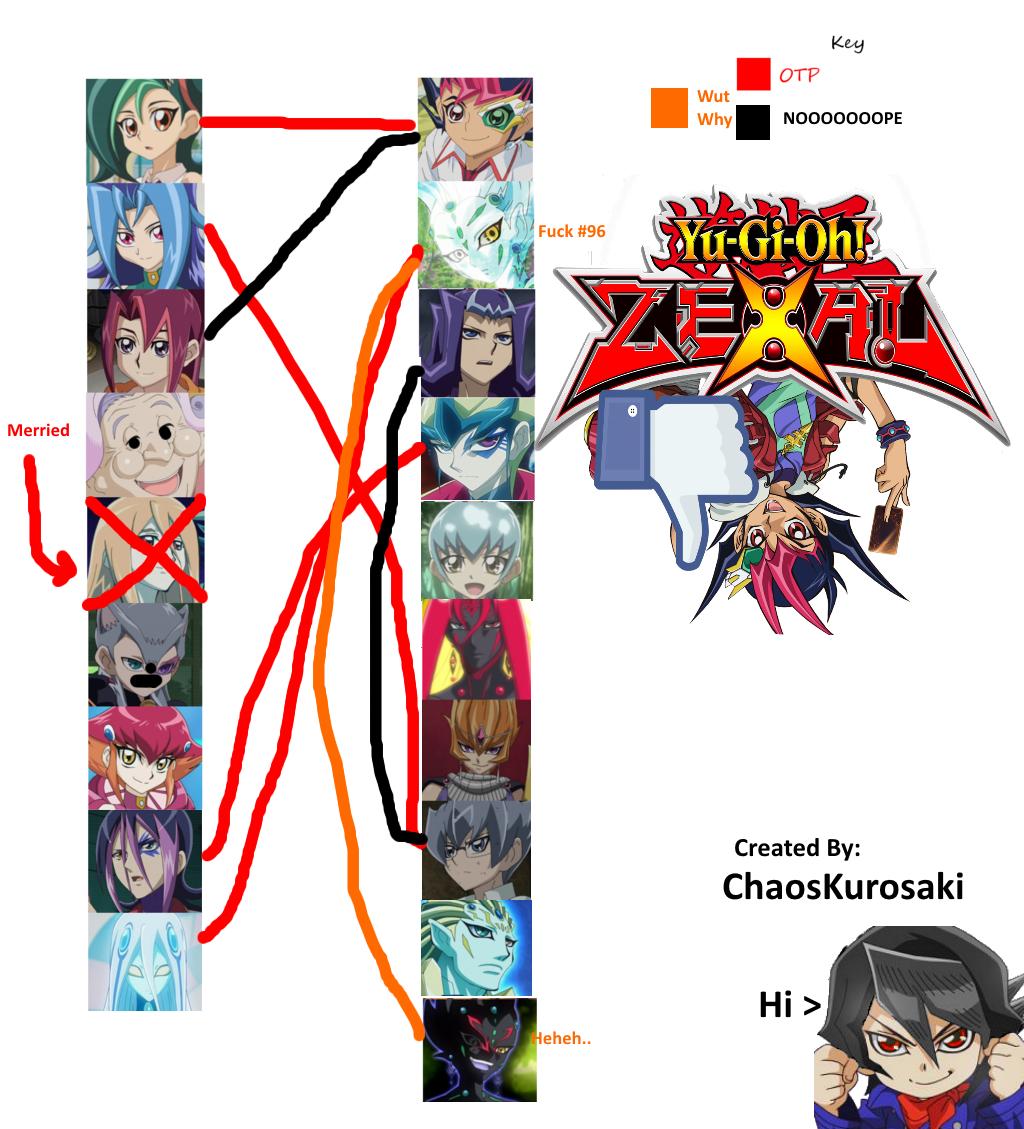 yugi and tea relationship memes