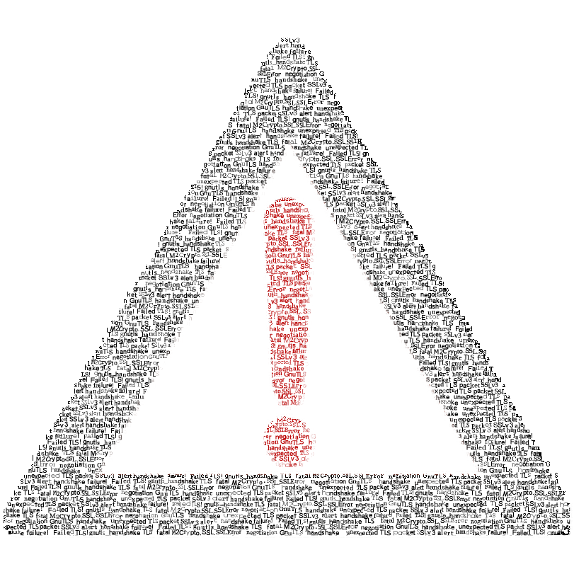 SSL TLS Errors Artwork by mewbies