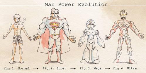 Man Evolution by Spiral-Multimedia
