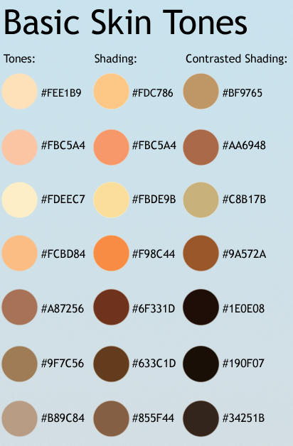 evolution of human skin colour Abstract humans skin is the most visible aspect of the human phenotype it is  distinguished mainly by its naked appearance, greatly enhanced abilities to.