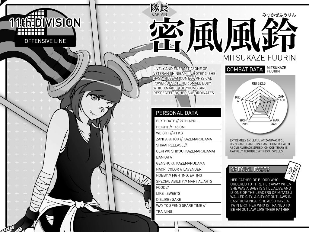 Gotei13 Character Sheet: 11 by Hantwo