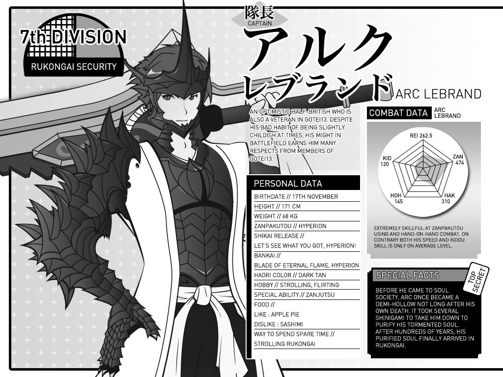 Gotei13 Character Sheet: 7 by Hantwo