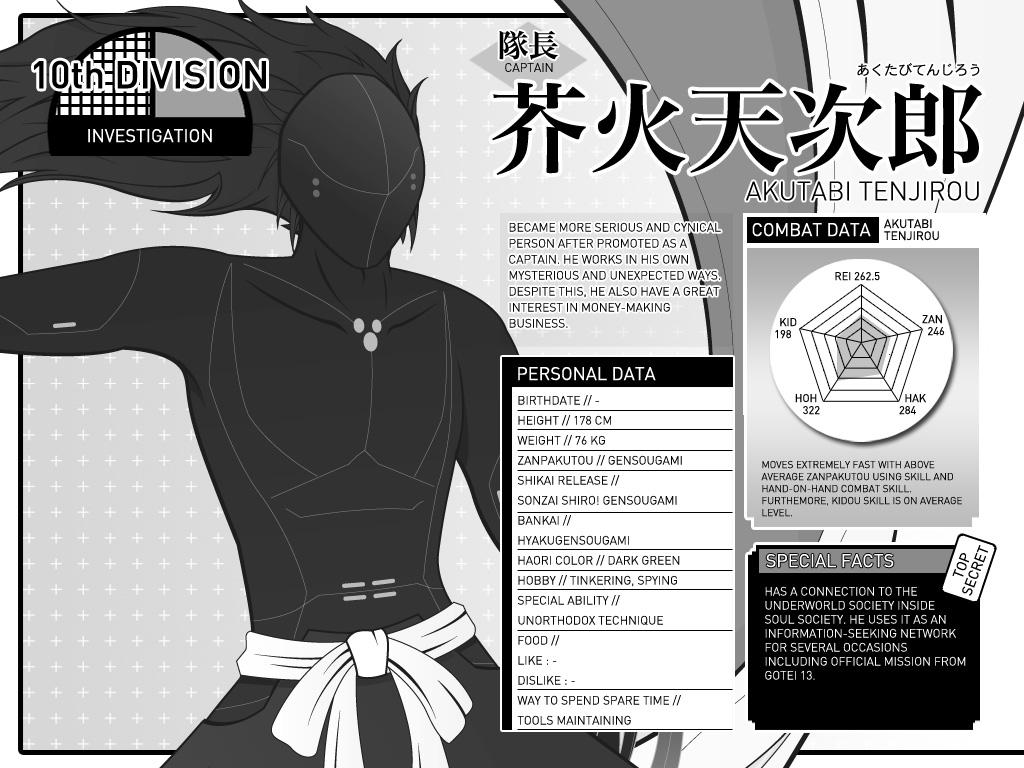 Gotei13 Character Sheet: 10 by Hantwo