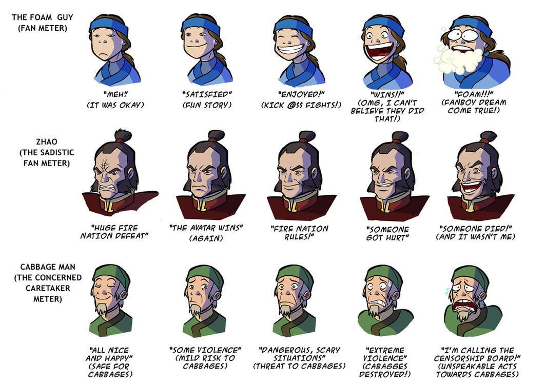 Avatar fan meters by rufftoon