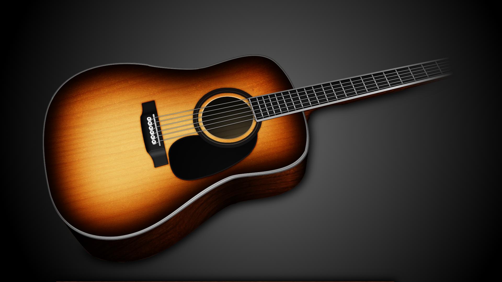 Yamaha Acoustic Guitar Review Fgs