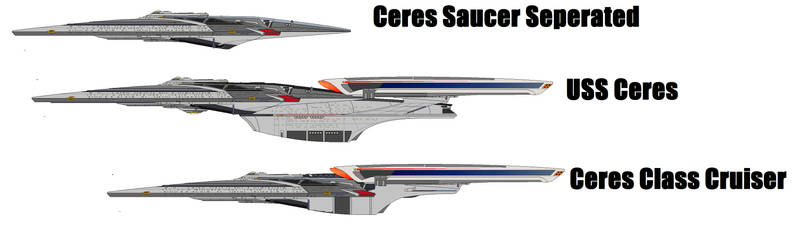 Ceres class design test