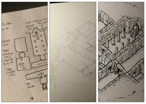 Dungeon Process