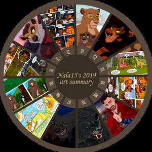 Nala15's Year of Art 2019