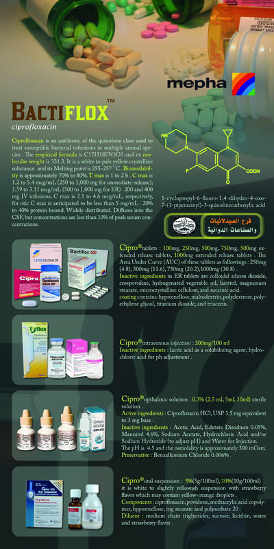 Drug interactions cipro and doxycycline