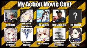 The Operations Naval Warfare Cast by TheOperations