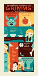 Grimm Fairy Tales by Montygog