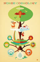 Norse Cosmology by Montygog