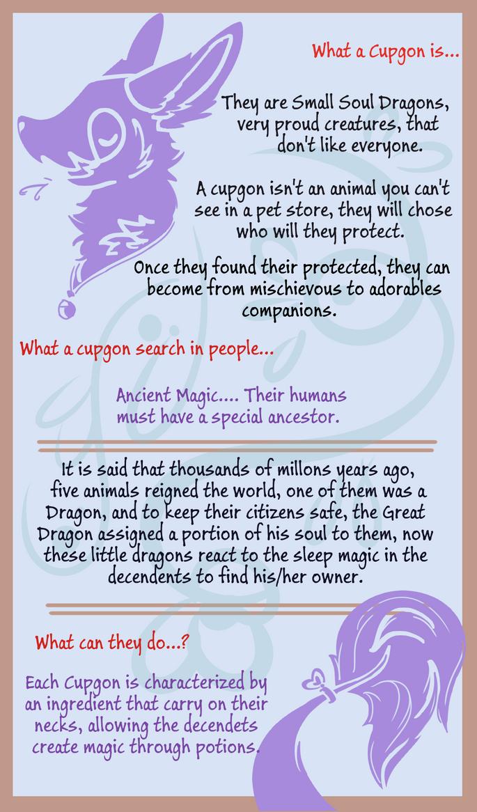 Cupgon Basic Info by FoMNLiNX